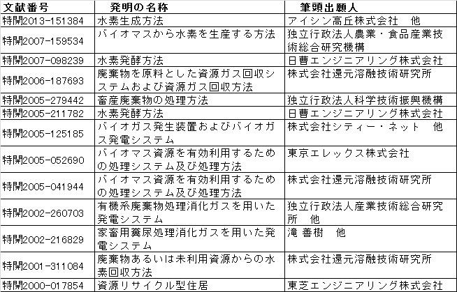 f:id:oukajinsugawa:20170925171855j:plain