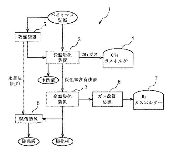 f:id:oukajinsugawa:20170925171931j:plain
