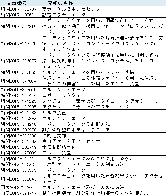 f:id:oukajinsugawa:20170927135343j:plain