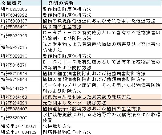 f:id:oukajinsugawa:20170929132100j:plain