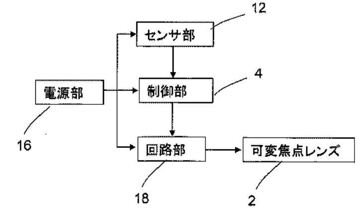 f:id:oukajinsugawa:20171003110813j:plain