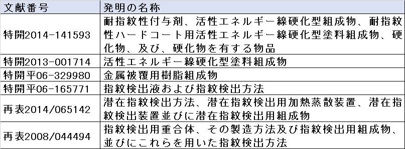 f:id:oukajinsugawa:20171011124446j:plain