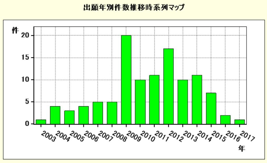 f:id:oukajinsugawa:20171116104533j:plain