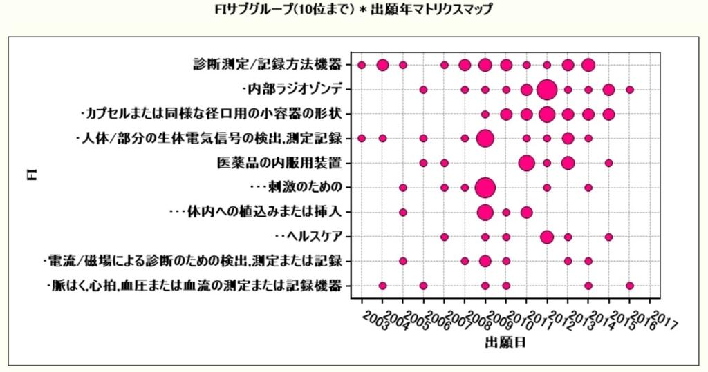 f:id:oukajinsugawa:20171116104558j:plain