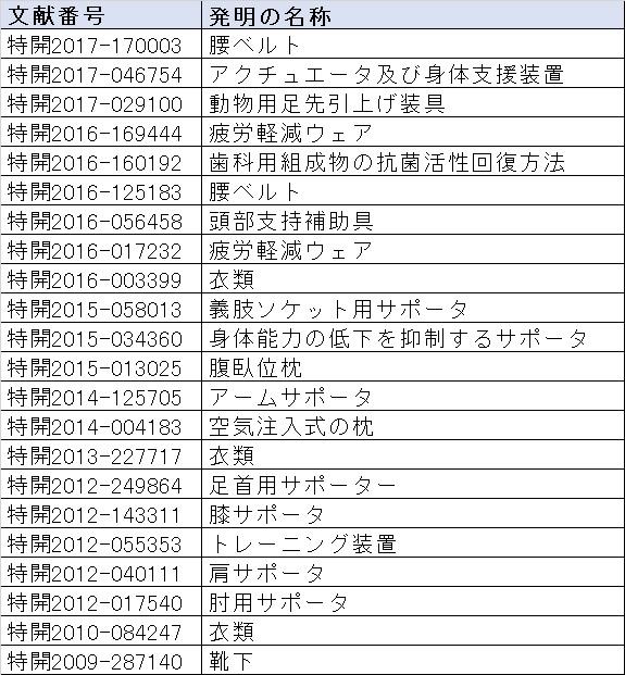 f:id:oukajinsugawa:20171122105349j:plain