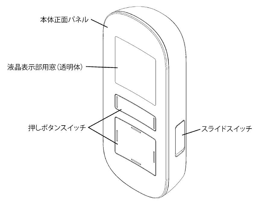 f:id:oukajinsugawa:20171129102407j:plain