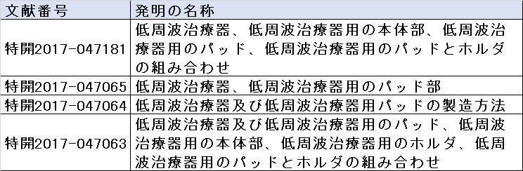 f:id:oukajinsugawa:20171129102438j:plain