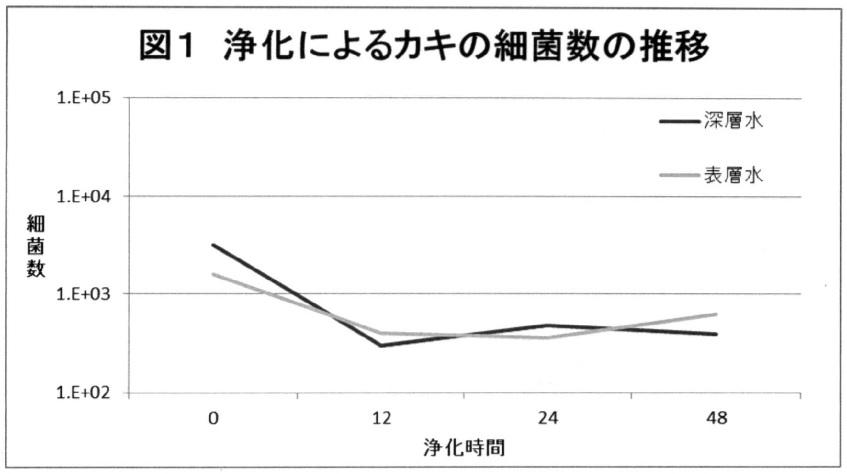 f:id:oukajinsugawa:20171201141605j:plain