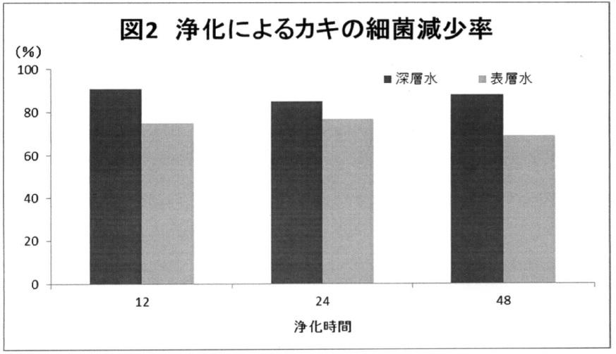 f:id:oukajinsugawa:20171201141628j:plain