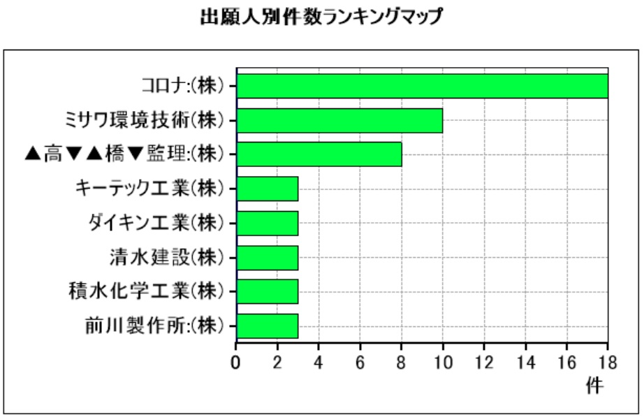 f:id:oukajinsugawa:20171205145013j:plain