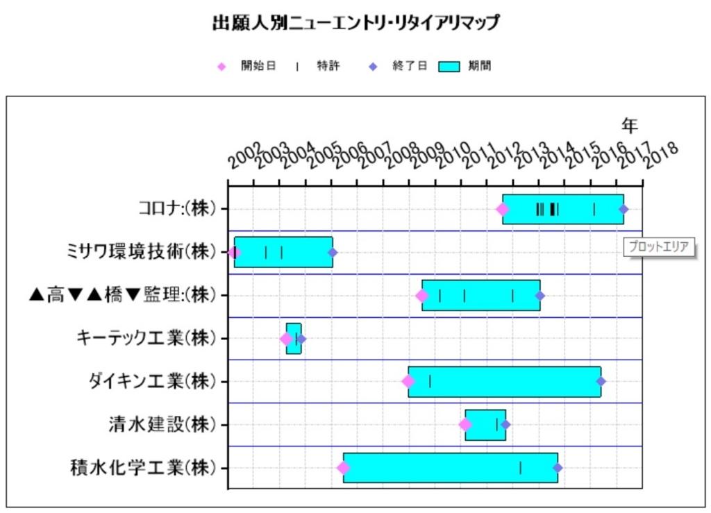 f:id:oukajinsugawa:20171205145043j:plain