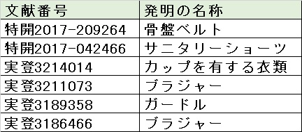 f:id:oukajinsugawa:20171218091732j:plain