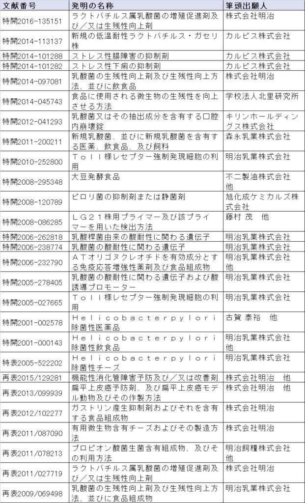 f:id:oukajinsugawa:20171220102948j:plain