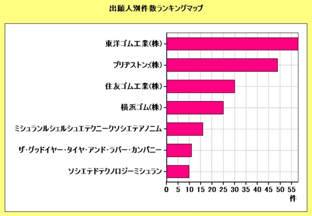 f:id:oukajinsugawa:20180129163821j:plain