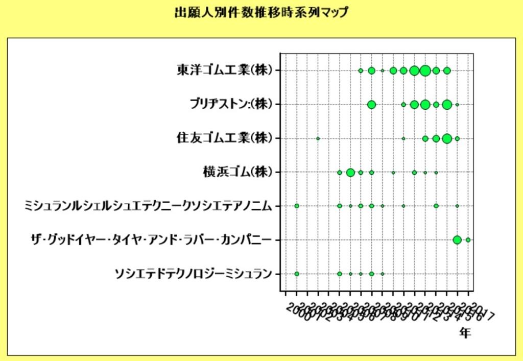 f:id:oukajinsugawa:20180129163848j:plain