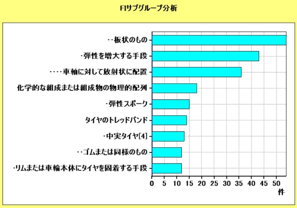 f:id:oukajinsugawa:20180129163939j:plain