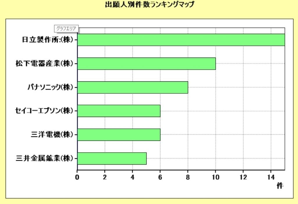 f:id:oukajinsugawa:20180201145045j:plain
