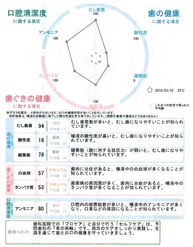 f:id:oukajinsugawa:20180312132855j:plain