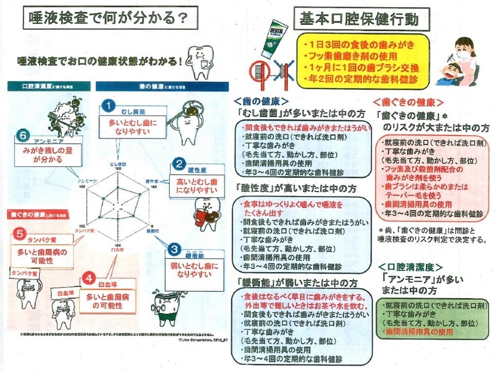 f:id:oukajinsugawa:20180312132921j:plain
