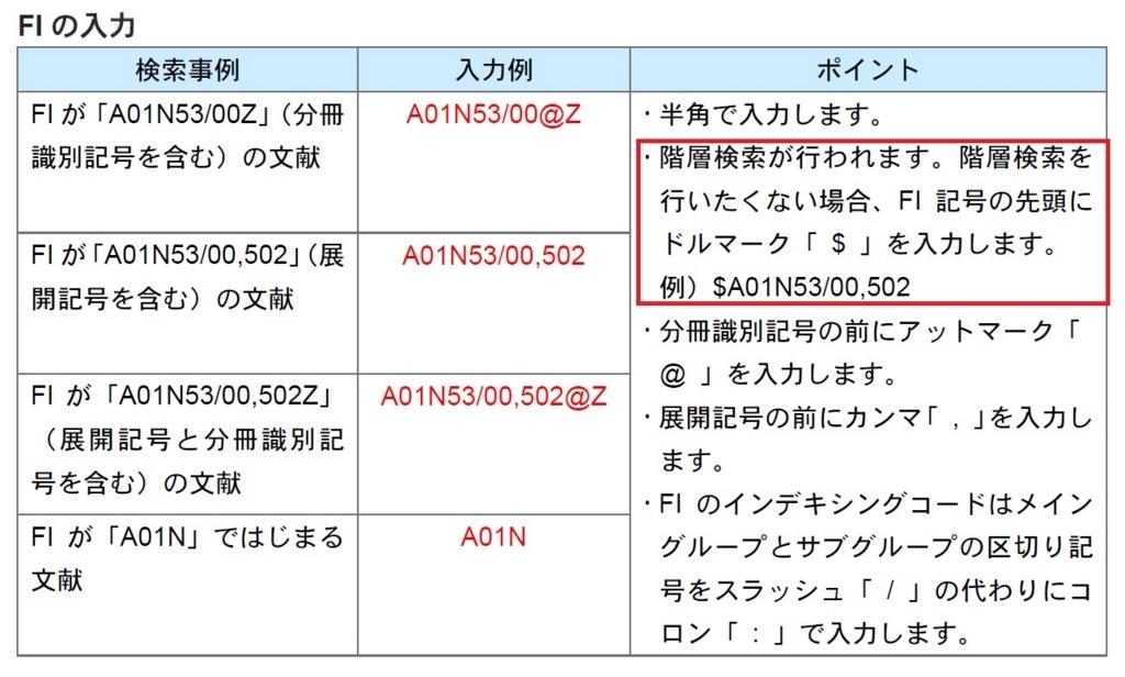 f:id:oukajinsugawa:20180314114429j:plain