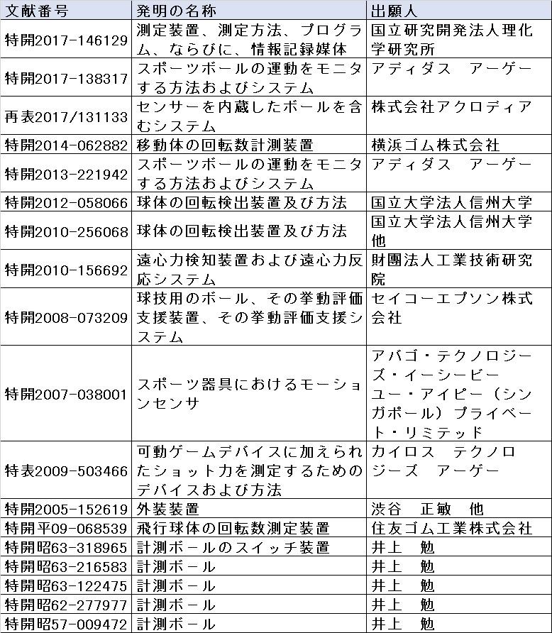 f:id:oukajinsugawa:20180410161326j:plain