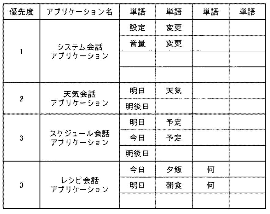 f:id:oukajinsugawa:20180412113823j:plain
