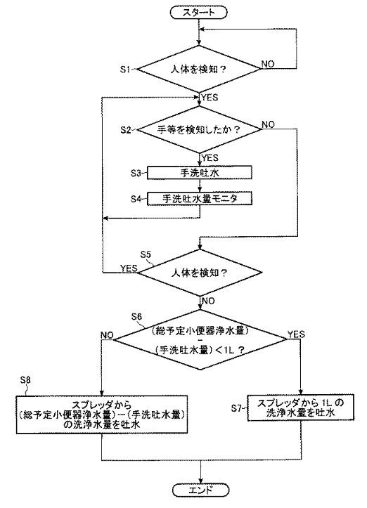 f:id:oukajinsugawa:20180412160204j:plain