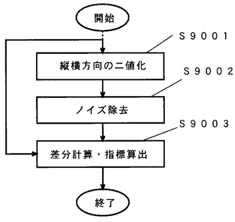 f:id:oukajinsugawa:20180420074034j:plain