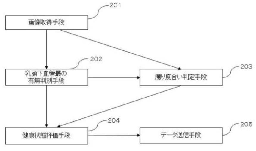 f:id:oukajinsugawa:20180420074145j:plain