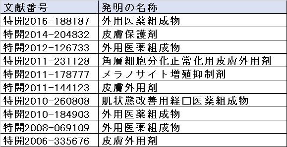 f:id:oukajinsugawa:20180624125318j:plain
