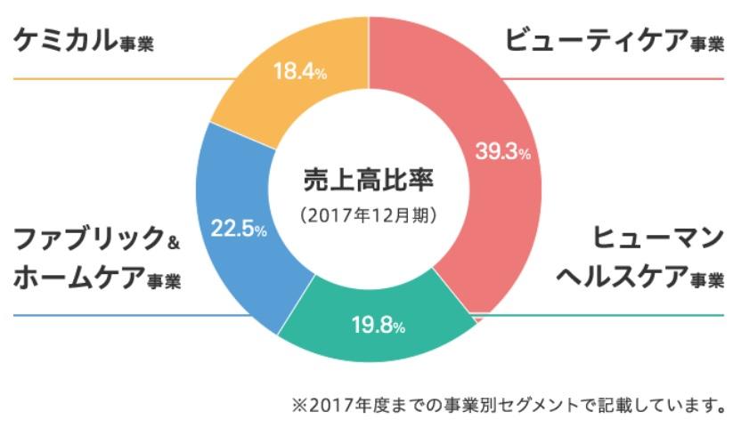 f:id:oukajinsugawa:20180726162734j:plain