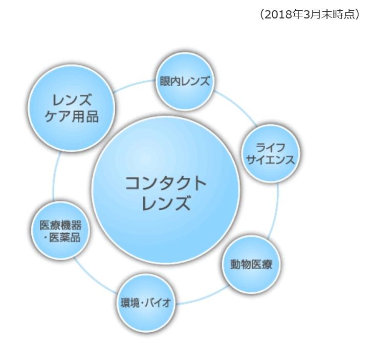 f:id:oukajinsugawa:20190207151808j:plain
