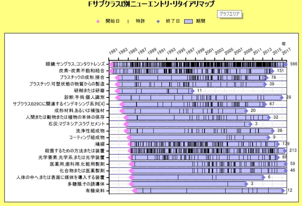 f:id:oukajinsugawa:20190207152028j:plain