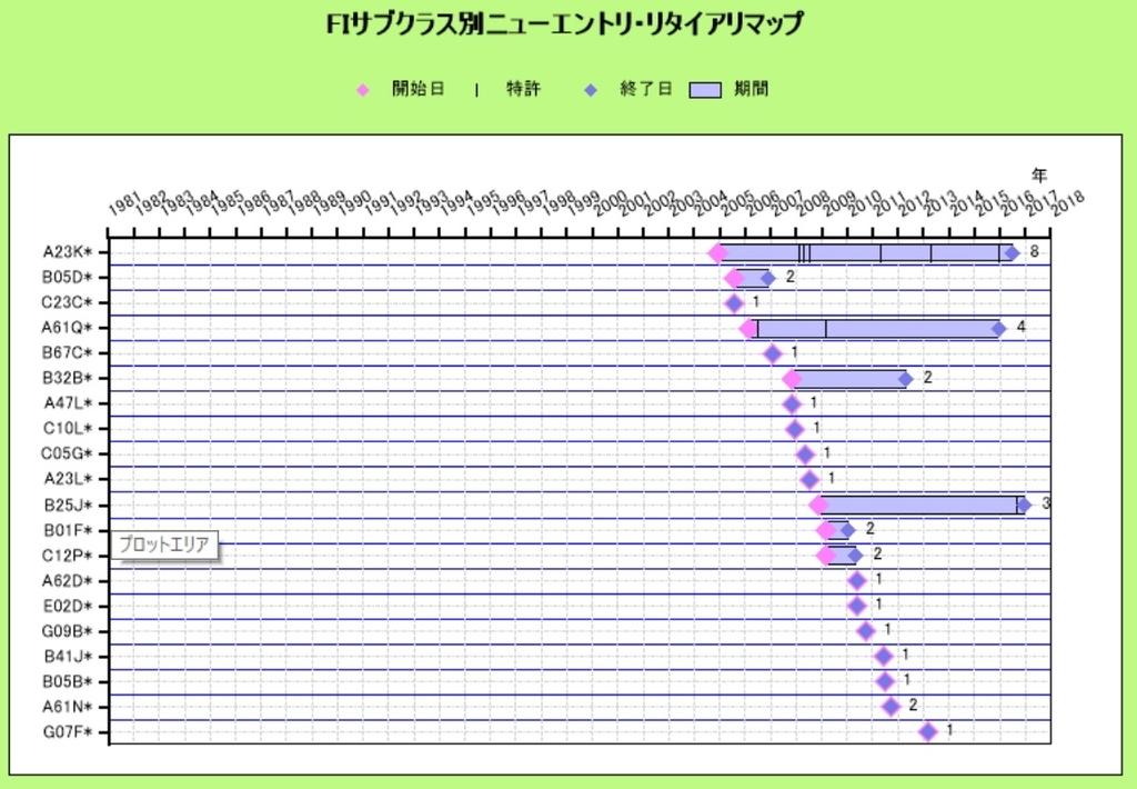 f:id:oukajinsugawa:20190207152058j:plain