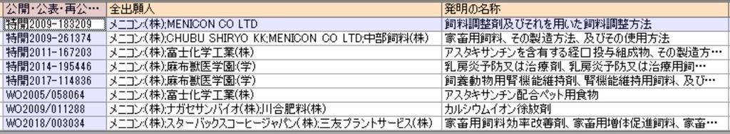 f:id:oukajinsugawa:20190207152155j:plain
