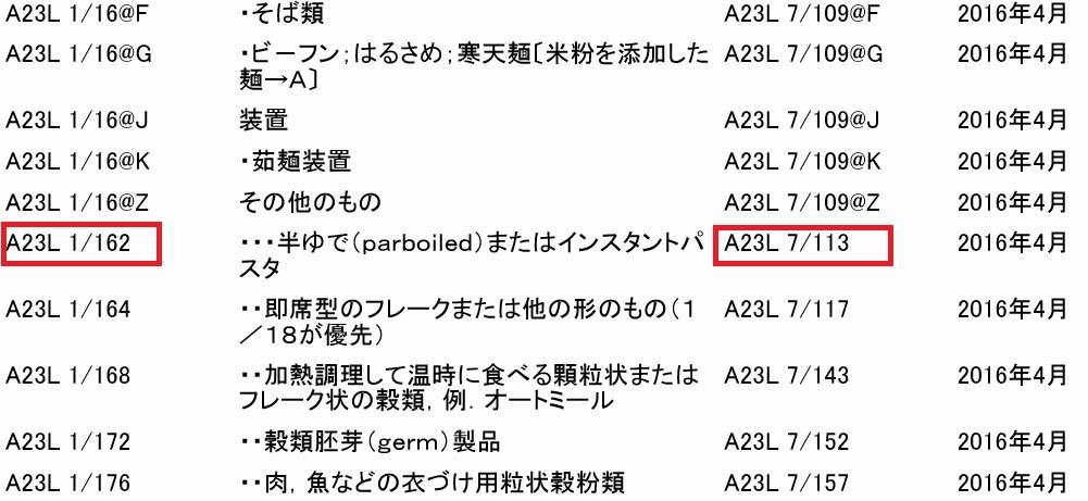 f:id:oukajinsugawa:20190228085746j:plain