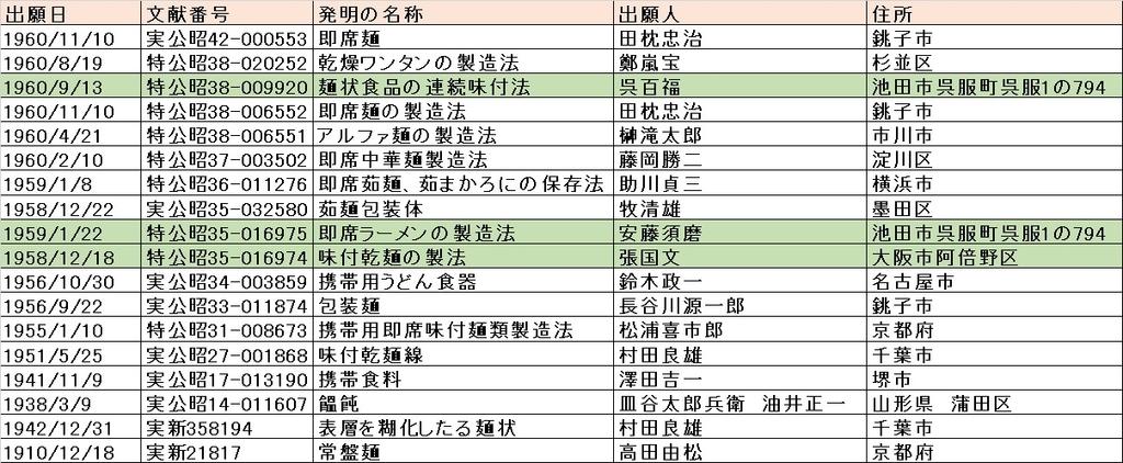 f:id:oukajinsugawa:20190228085907j:plain