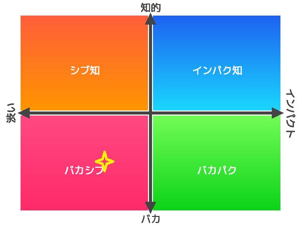 f:id:oumagatetsu:20151227120850p:plain
