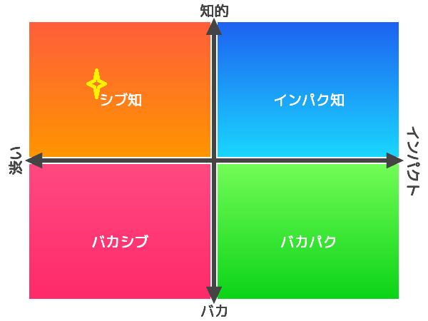f:id:oumagatetsu:20151227121039p:plain