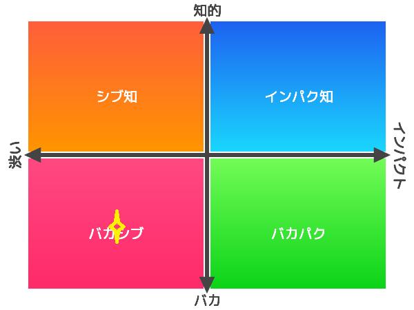 f:id:oumagatetsu:20151227121146p:plain