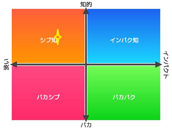 f:id:oumagatetsu:20151227121252p:plain
