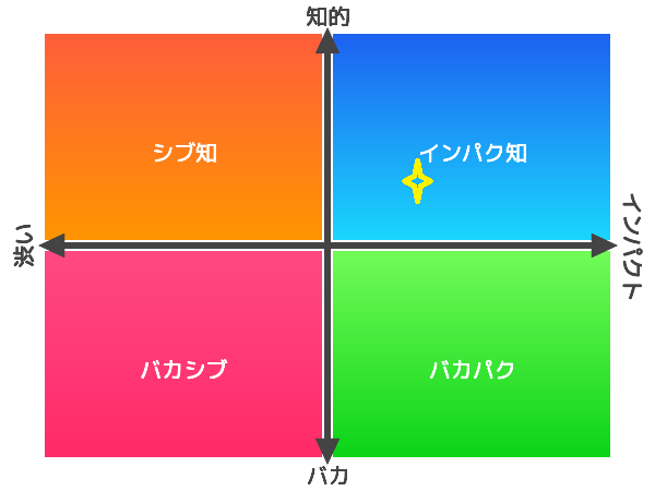 f:id:oumagatetsu:20151227121328p:plain