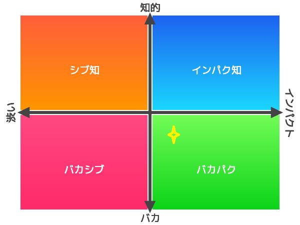 f:id:oumagatetsu:20151227121352p:plain