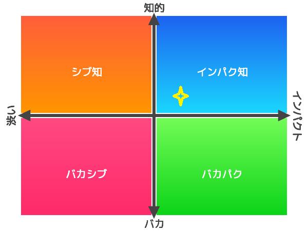 f:id:oumagatetsu:20151227121429p:plain