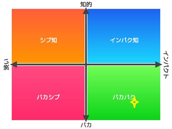 f:id:oumagatetsu:20151227121518p:plain