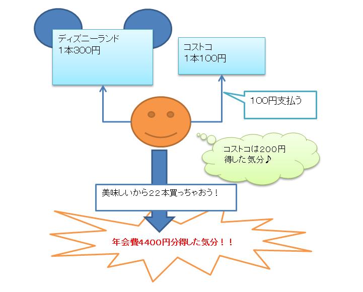 f:id:outdoor-kanazawa:20160909103819p:plain