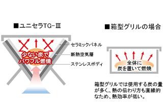 f:id:outdoor-kanazawa:20170510145617j:plain