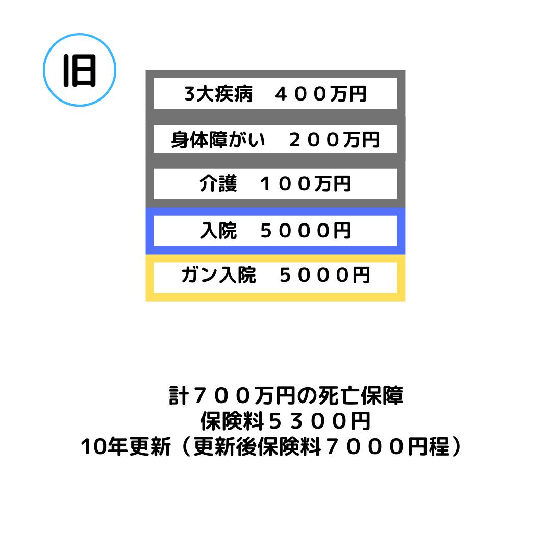 f:id:outitokakei:20200115112515p:plain