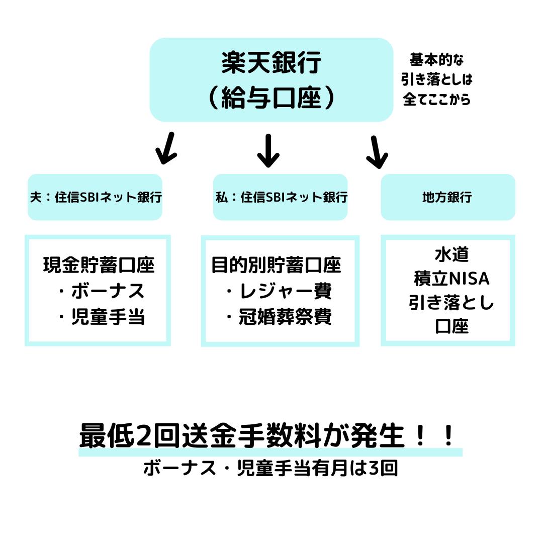 f:id:outitokakei:20200115122527p:plain
