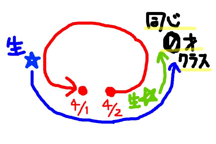f:id:outreachhoiku:20160901172849p:plain